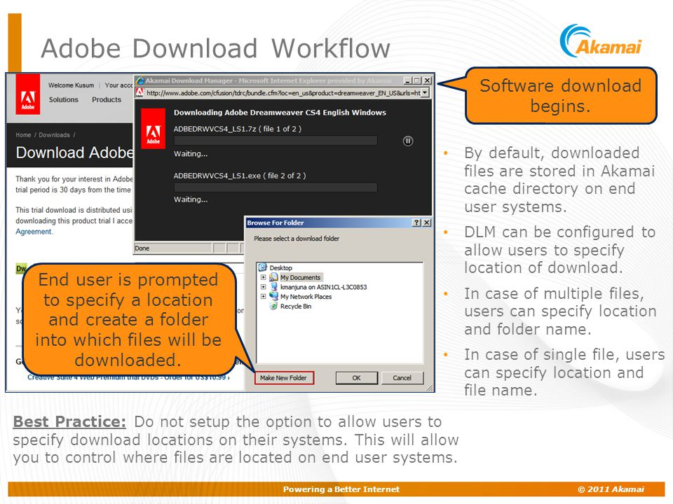 Powering a Better Internet © 2011 Akamai Adobe Download Workflow Software download begins. End user is prompted to specify a location and create a fol