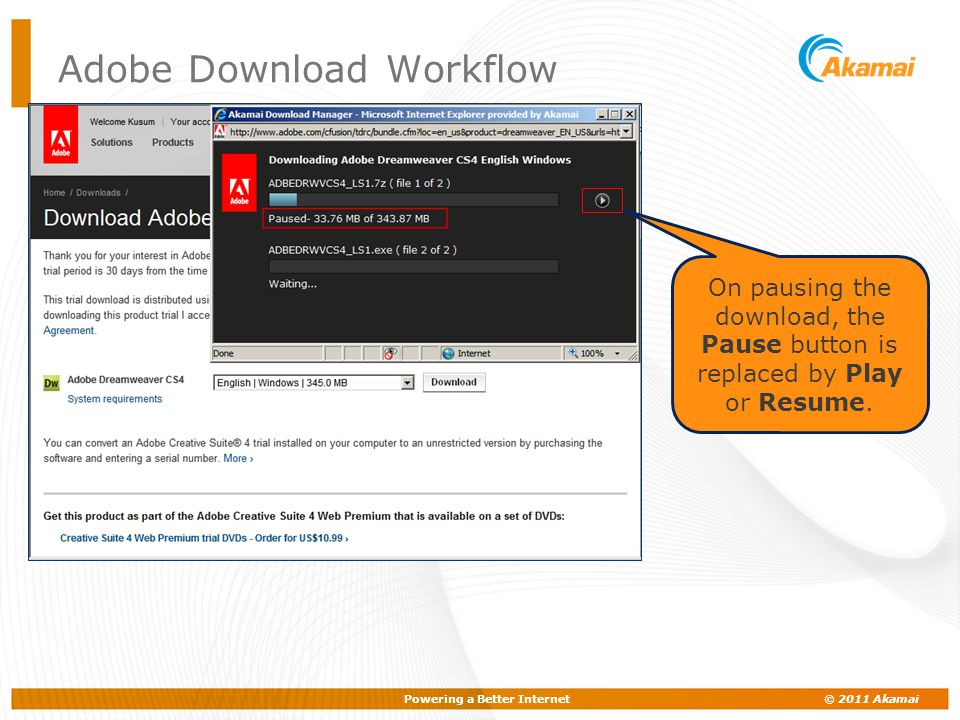 Powering a Better Internet © 2011 Akamai Adobe Download Workflow On pausing the download, the Pause button is replaced by Play or Resume.