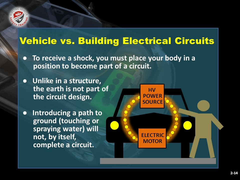 2-14 ● Unlike in a structure, the earth is not part of the circuit design.