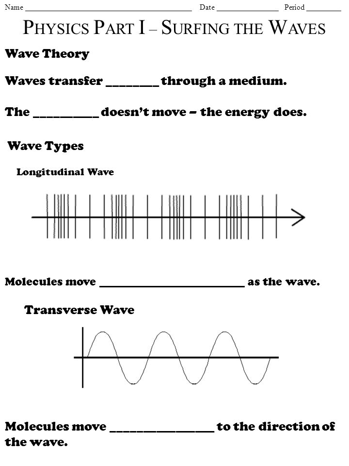 Actual Wave How we can think of it Wavelength – Amplitude = Pitch velocity = wavelength x frequency v = λ ƒ Velocity is constant As frequency increases, _____________________________.