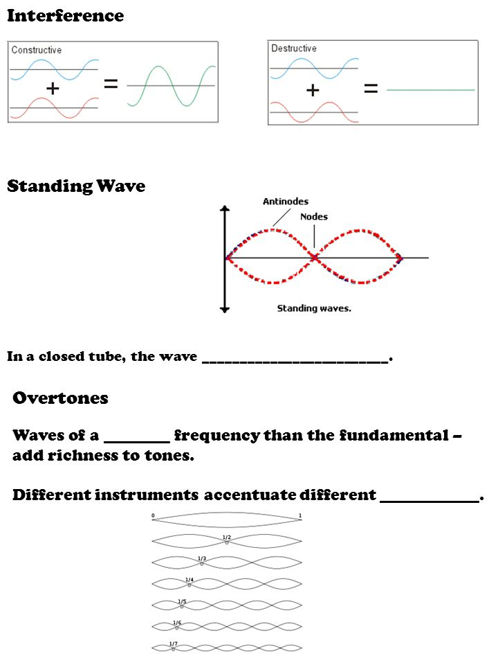 Loudness Measured in __________ – indicate the amplitude of the wave.
