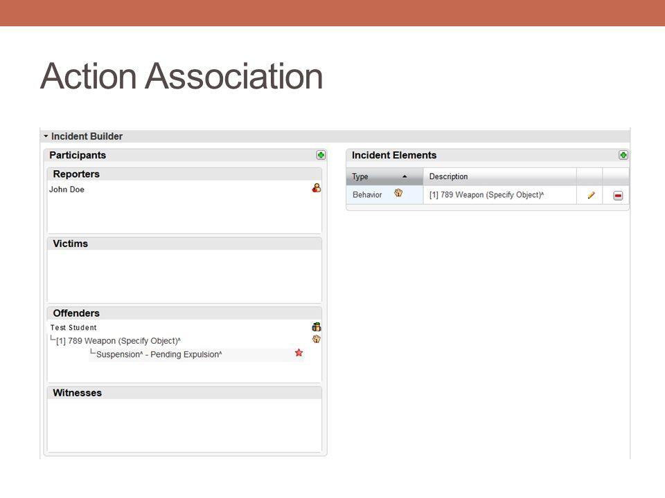 Action Association
