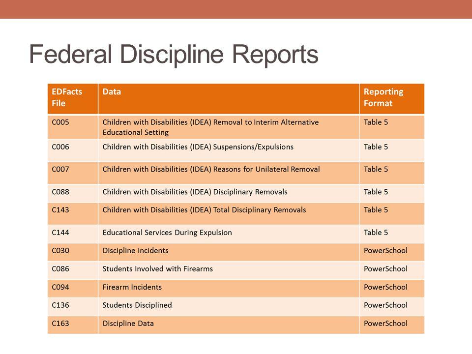 Federal Discipline Reports