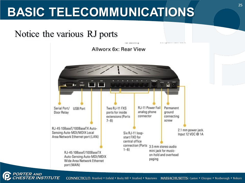 25 Notice the various RJ ports BASIC TELECOMMUNICATIONS