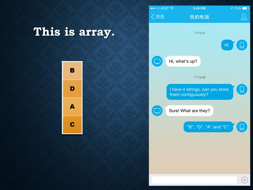 This is array.