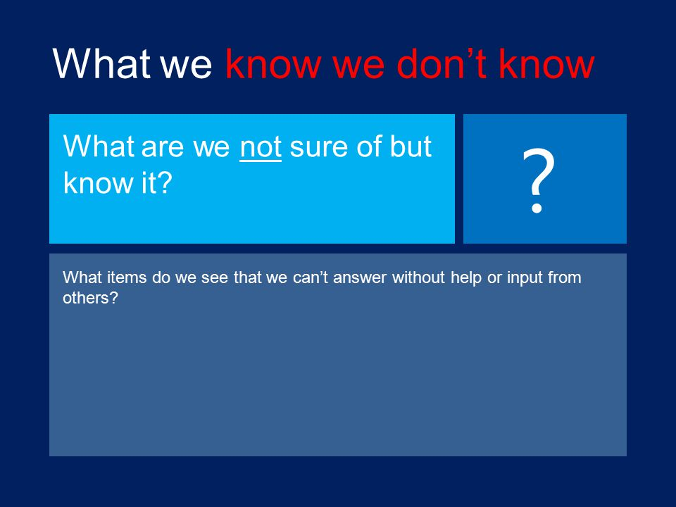 What we know we don't know What are we not sure of but know it.