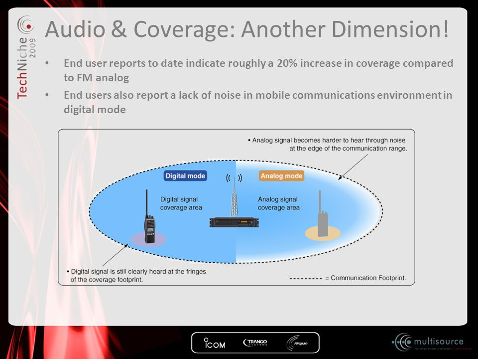 Audio & Coverage: Another Dimension! End user reports to date indicate roughly a 20% increase in coverage compared to FM analog End users also report