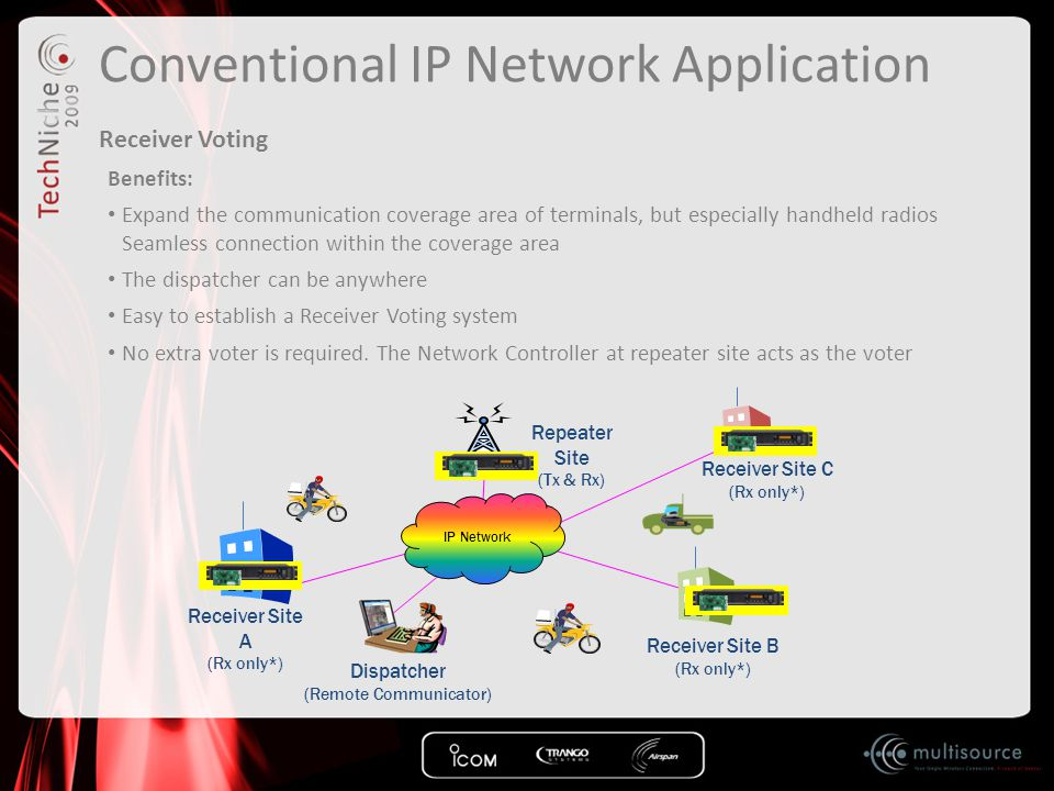 Conventional IP Network Application Receiver Voting Repeater Site (Tx & Rx) Receiver Site B (Rx only*) IP Network Receiver Site A (Rx only*) Receiver