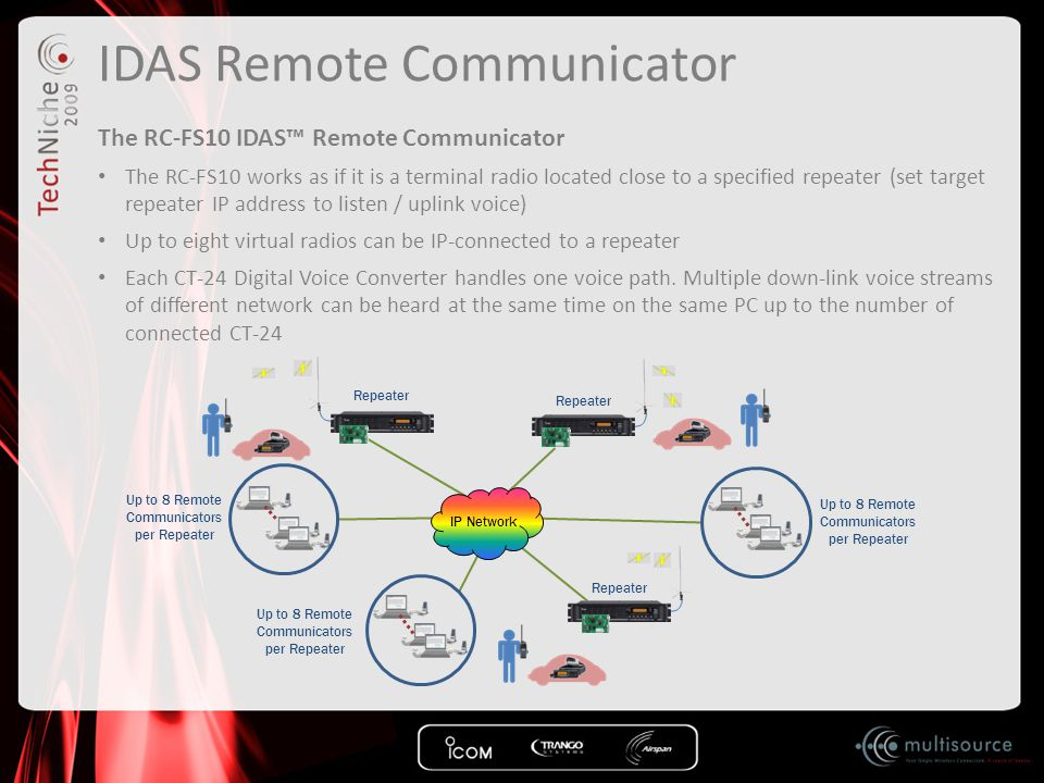 IDAS Remote Communicator The RC-FS10 IDAS™ Remote Communicator The RC-FS10 works as if it is a terminal radio located close to a specified repeater (s