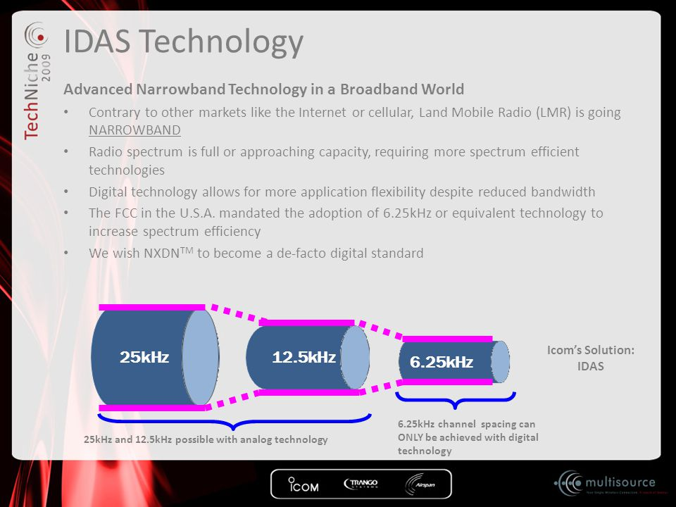 IDAS Technology Advanced Narrowband Technology in a Broadband World Contrary to other markets like the Internet or cellular, Land Mobile Radio (LMR) i