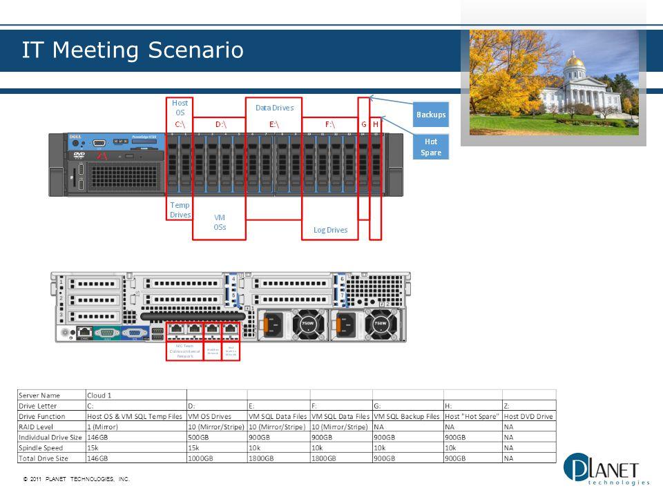 © 2011 PLANET TECHNOLOGIES, INC. IT Meeting Scenario