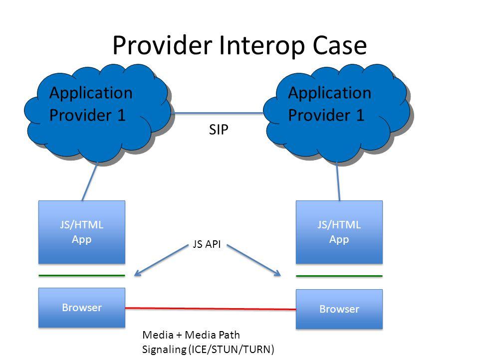 Provider Interop Case Browser JS/HTML App Application Provider 1 JS API Media + Media Path Signaling (ICE/STUN/TURN) Application Provider 1 SIP