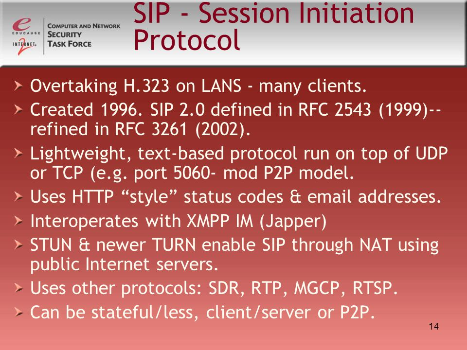 14 SIP - Session Initiation Protocol Overtaking H.323 on LANS - many clients. Created 1996. SIP 2.0 defined in RFC 2543 (1999)-- refined in RFC 3261 (