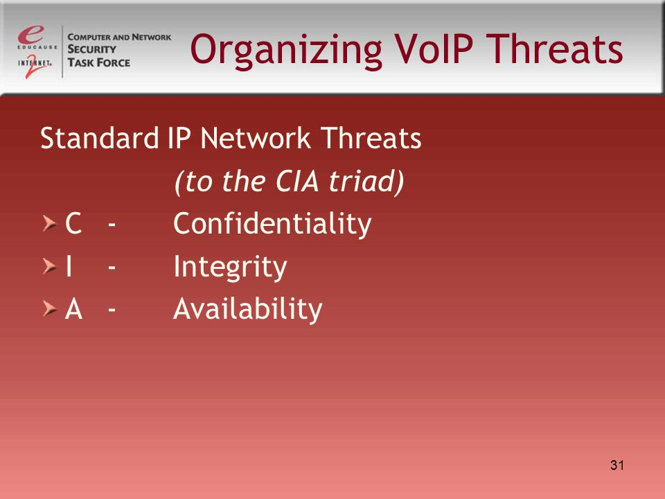 31 Organizing VoIP Threats Standard IP Network Threats (to the CIA triad) C-Confidentiality I-Integrity A-Availability