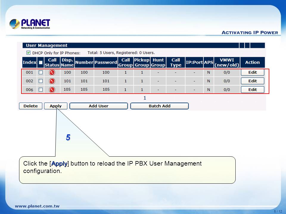www.planet.com.tw 5 / 12 Click the [Apply] button to reload the IP PBX User Management configuration.