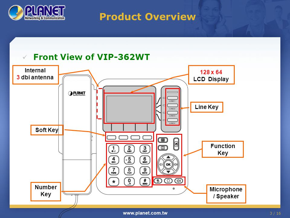 3 / 16 Product Overview Front View of VIP-362WT Function Key 128 x 64 LCD Display Number Key Line Key Soft Key Microphone / Speaker Internal 3 dbi antenna