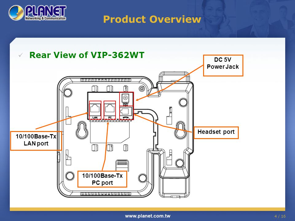 4 / 16 Product Overview Rear View of VIP-362WT 10/100Base-Tx PC port DC 5V Power Jack Headset port 10/100Base-Tx LAN port