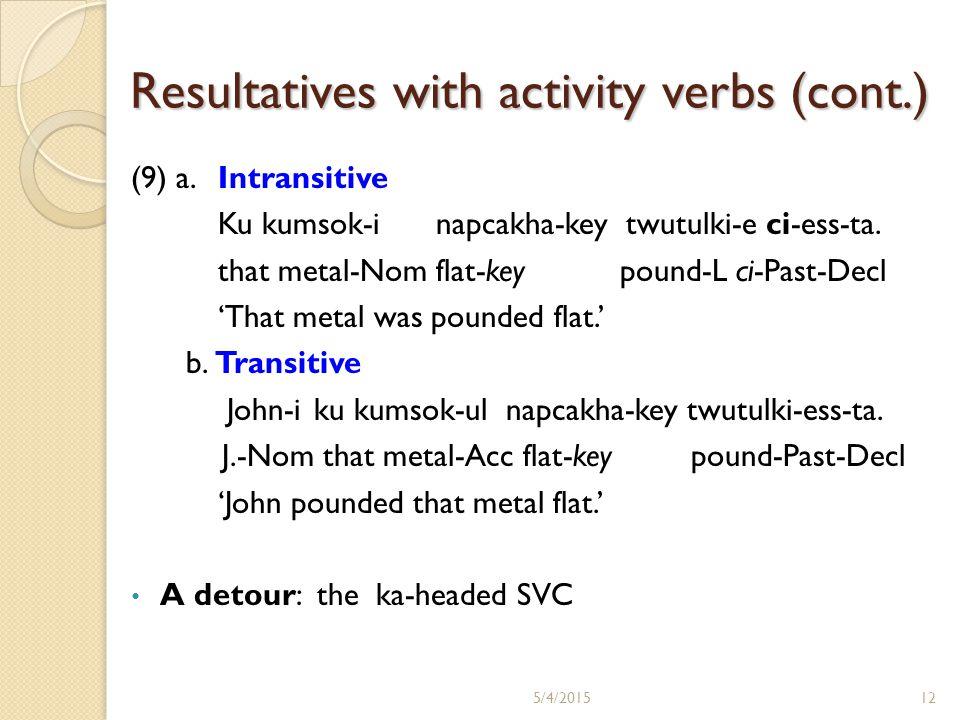 Resultatives with activity verbs (cont.) (9) a.Intransitive Ku kumsok-i napcakha-key twutulki-e ci-ess-ta.