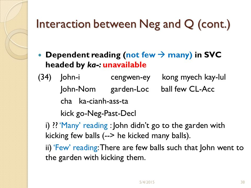 Interaction between Neg and Q (cont.) Dependent reading (not few  many) in SVC headed by ka-: unavailable (34)John-i cengwen-ey kong myech kay-lul Jo