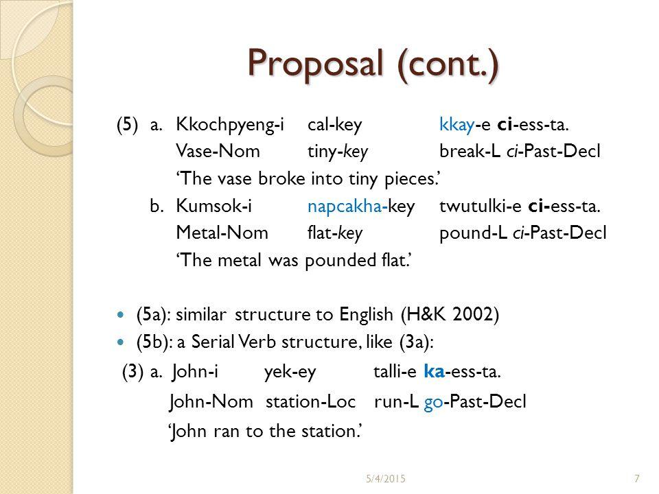 (5) a.Kkochpyeng-i cal-key kkay-e ci-ess-ta.