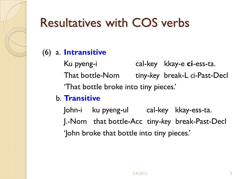 Resultatives with COS verbs (6) a.Intransitive Ku pyeng-i cal-key kkay-e ci-ess-ta.