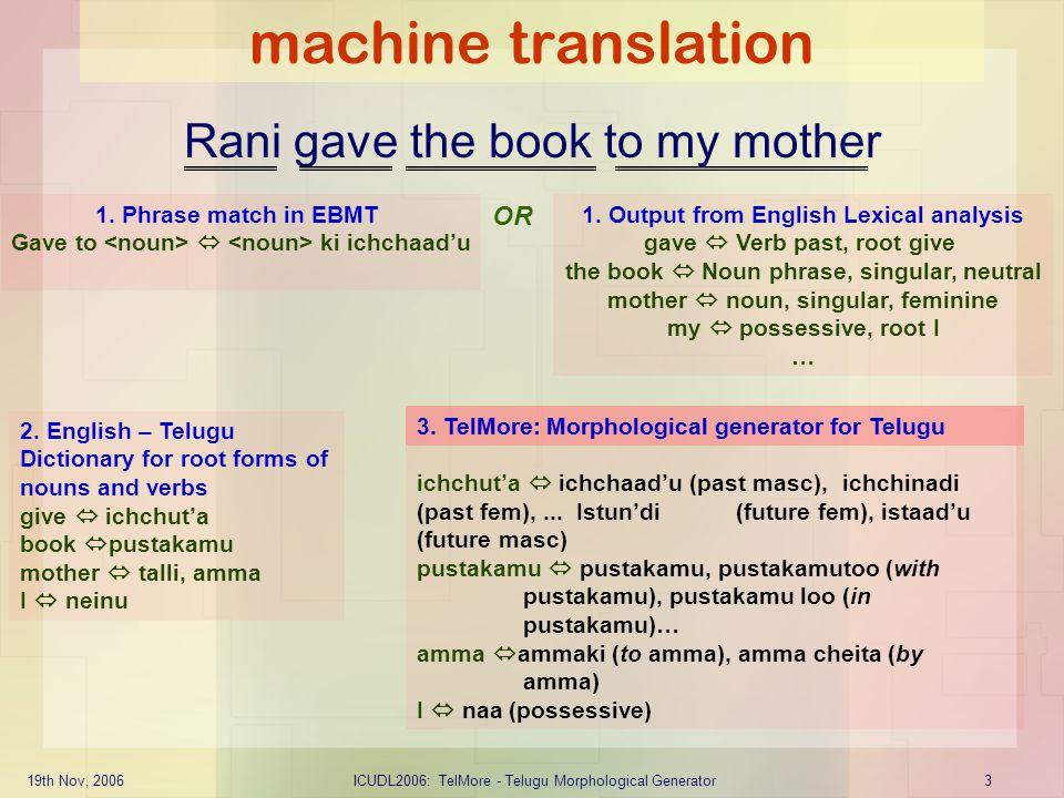 19th Nov, 2006ICUDL2006: TelMore - Telugu Morphological Generator14