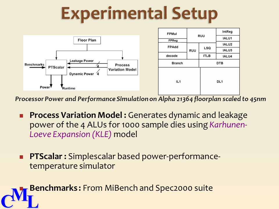CML Experimental Setup Process Variation Model : Generates dynamic and leakage power of the 4 ALUs for 1000 sample dies using Karhunen- Loeve Expansion (KLE) model PTScalar : Simplescalar based power-performance- temperature simulator Benchmarks : From MiBench and Spec2000 suite Processor Power and Performance Simulation on Alpha 21364 floorplan scaled to 45nm