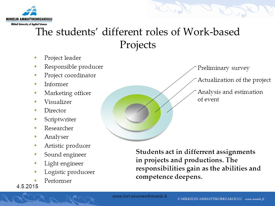 The students' different roles of Work-based Projects  Project leader  Responsible producer  Project coordinator  Informer  Marketing officer  Visualizer  Director  Scriptwriter  Researcher  Analyser  Artistic producer  Sound engineer  Light engineer  Logistic produceer  Performer Students act in differrent assignments in projects and productions.
