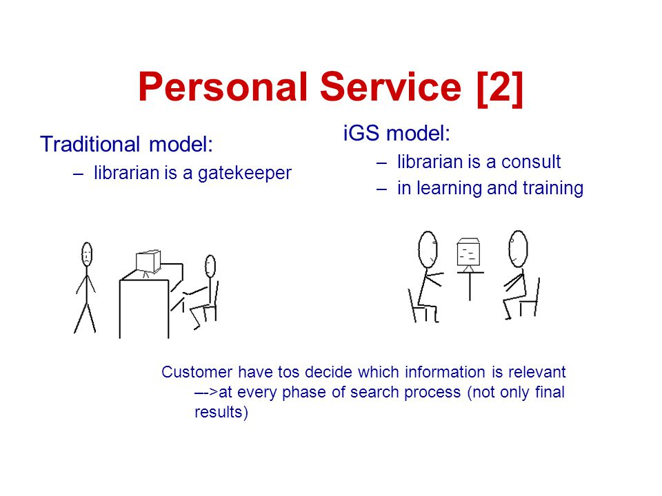 Personal Service [2] Traditional model: –librarian is a gatekeeper iGS model: –librarian is a consult –in learning and training Customer have tos deci