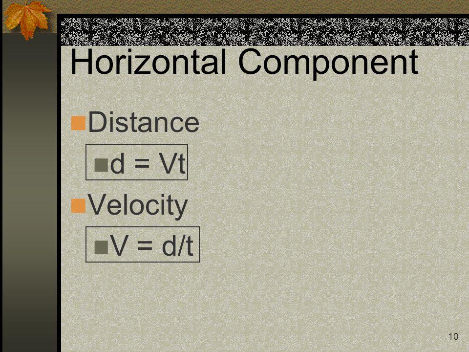 10 Horizontal Component Distance d = Vt Velocity V = d/t