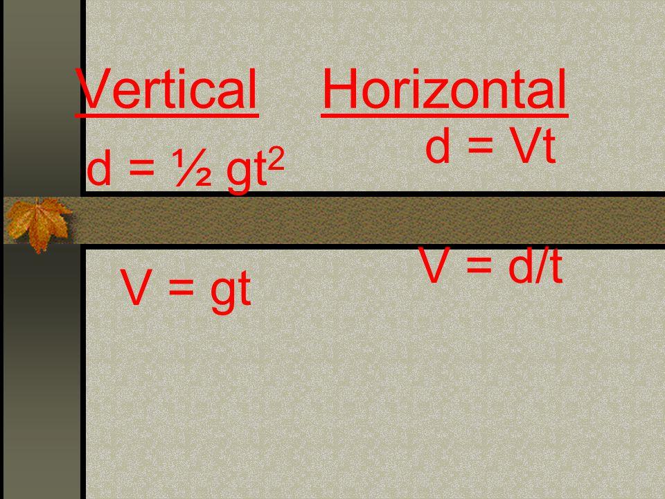 Vertical Horizontal d = ½ gt 2 V = gt d = Vt V = d/t