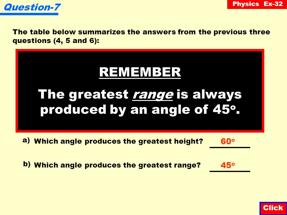 Physics Ex-32 Question-6 Click A ball is thrown in the air with a velocity of 20 m/s at an angle of 30 o from the horizontal.
