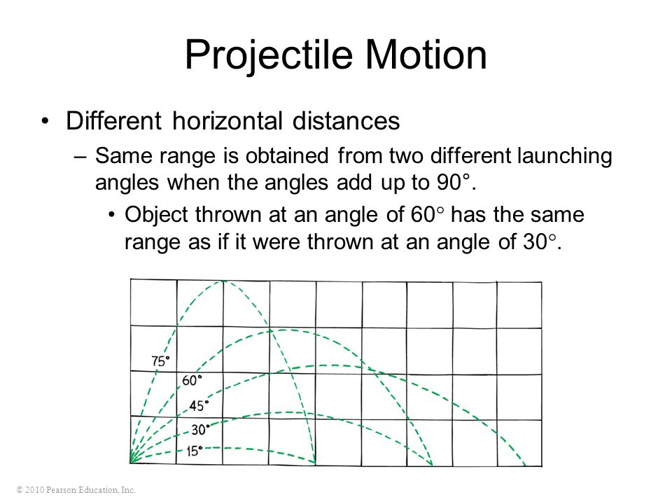 © 2010 Pearson Education, Inc. Projectile Motion Different horizontal distances –Same range is obtained from two different launching angles when the a
