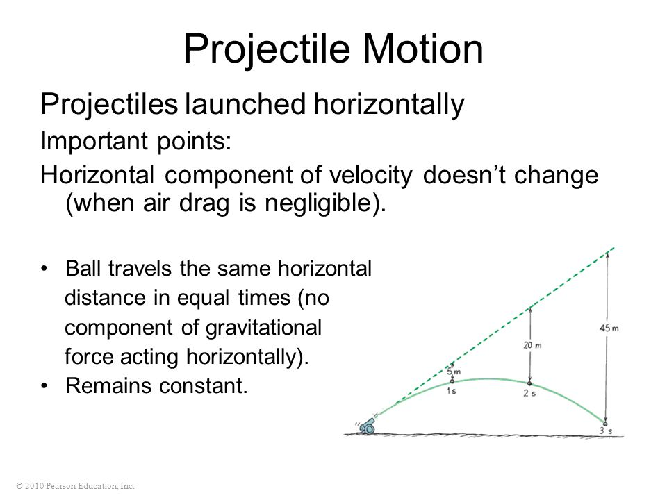 © 2010 Pearson Education, Inc.Projectile Motion Vertical positions become farther apart with time.