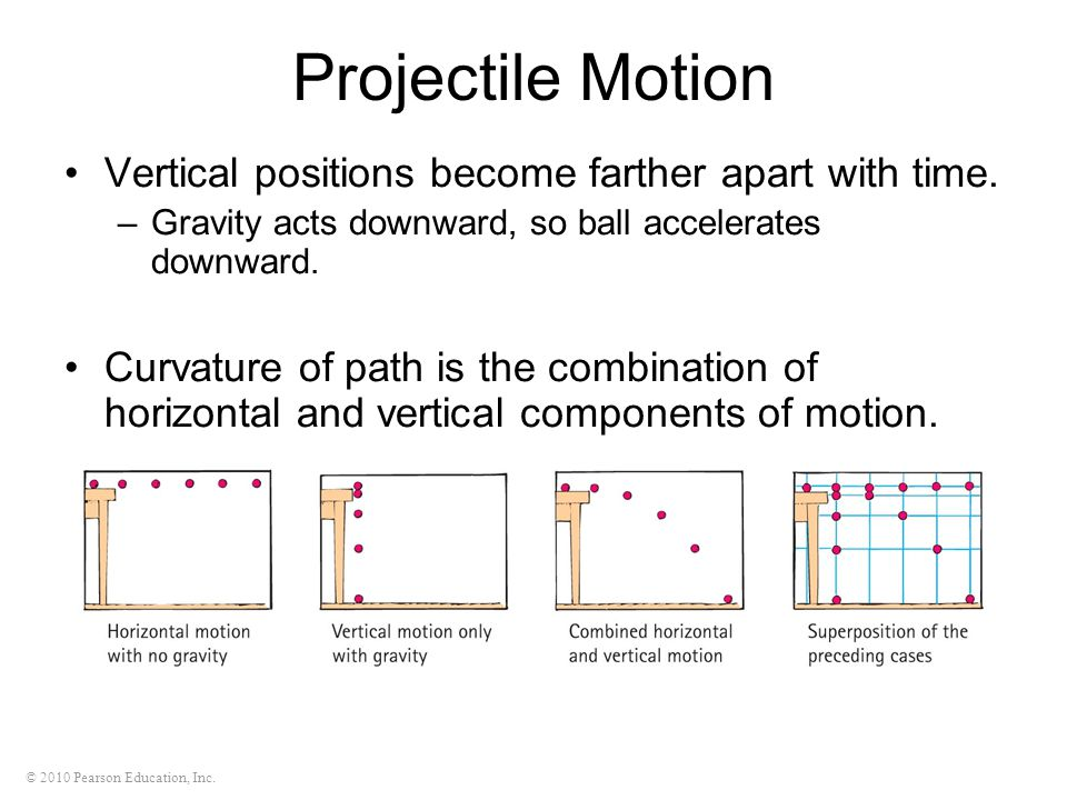 © 2010 Pearson Education, Inc. Projectile Motion Vertical positions become farther apart with time. –Gravity acts downward, so ball accelerates downwa