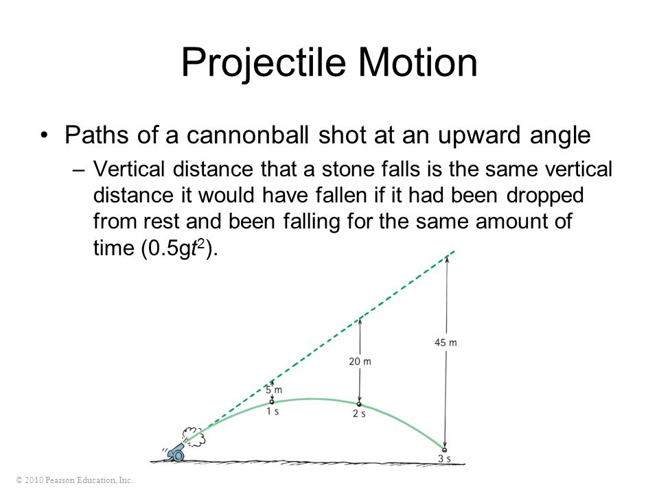 © 2010 Pearson Education, Inc. Projectile Motion Paths of a cannonball shot at an upward angle –Vertical distance that a stone falls is the same verti