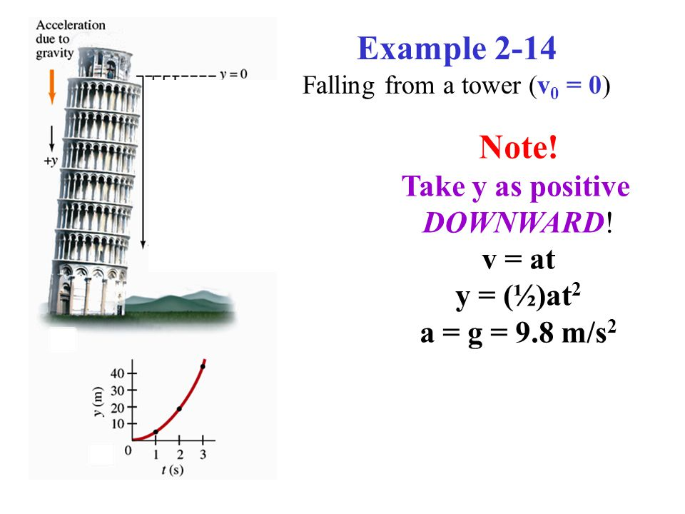 Example 2-14 Falling from a tower (v 0 = 0) Note. Take y as positive DOWNWARD.