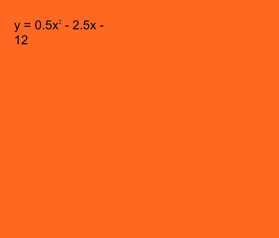 y = 0.5x 2 - 2.5x - 12