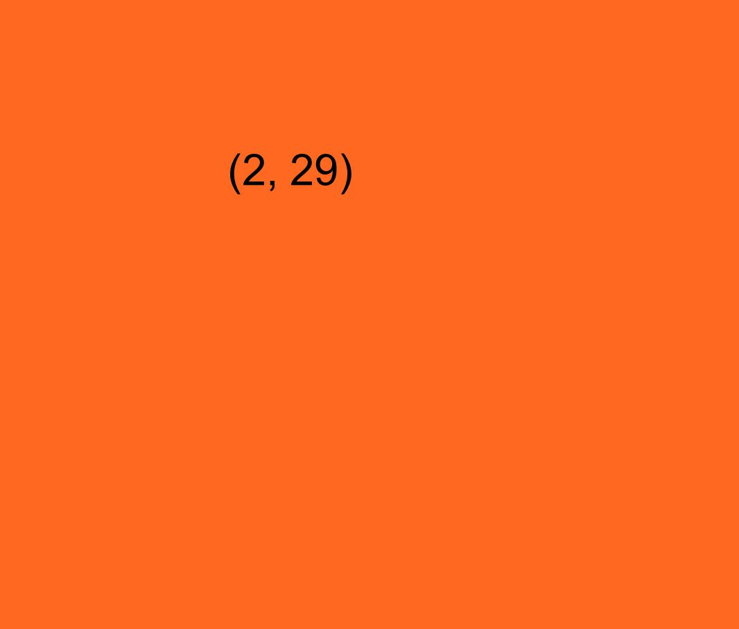 Find the Vertex of the following polynomial y = 3.5x 2 - 42x + 141