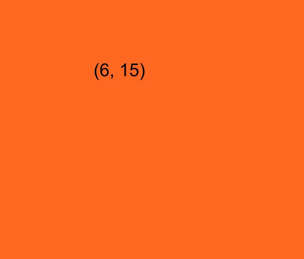 Factor x 3 + 2x 2 - 16x - 32
