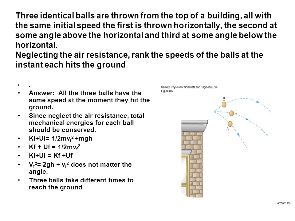 Three identical balls are thrown from the top of a building, all with the same initial speed the first is thrown horizontally, the second at some angl