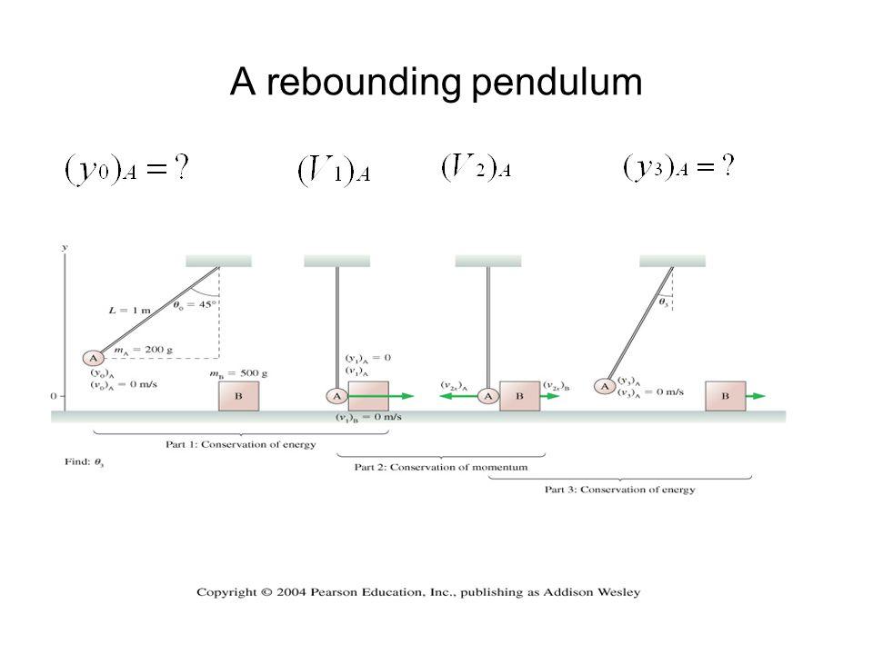 A rebounding pendulum