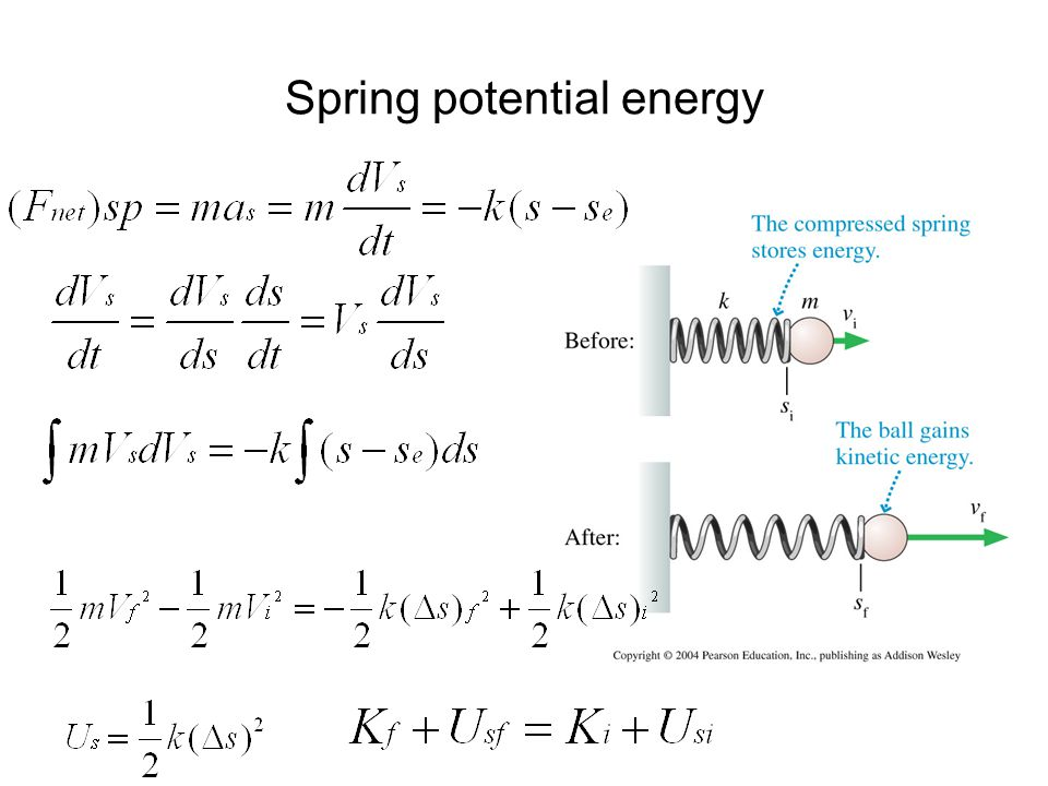 Spring potential energy