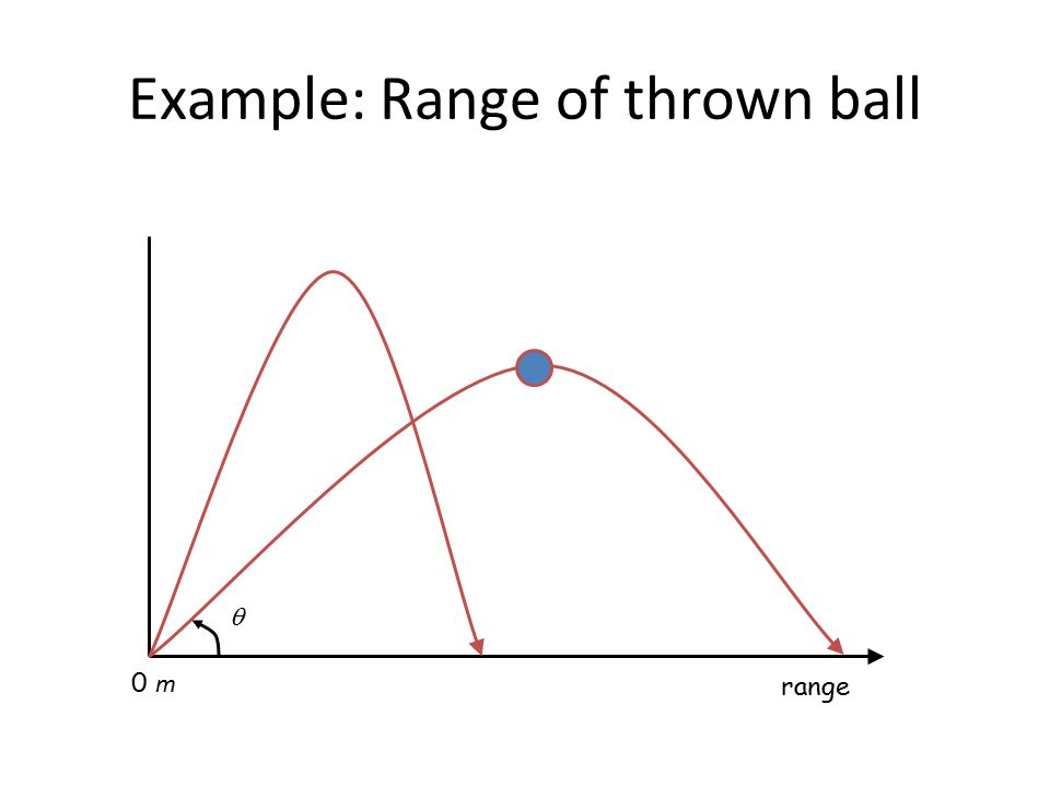 Example: Range of thrown ball range  0 m