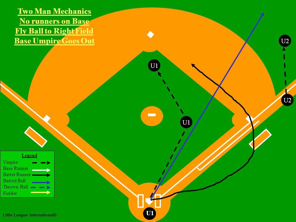 Two Man Mechanics Legend Umpire Base Runner Batter Runner Batted Ball Thrown Ball Fielder Little League International® U1 Trouble ball To Right Field Two Man Mechanics