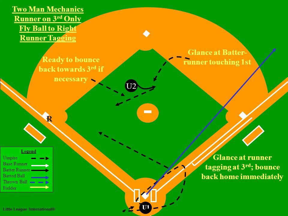 Two Man Mechanics Legend Umpire Base Runner Batter Runner Batted Ball Thrown Ball Fielder Little League International® U1 Two Man Mechanics Runner on 3 rd Only Fly Ball to Left-Center Runner Tagging U2 R