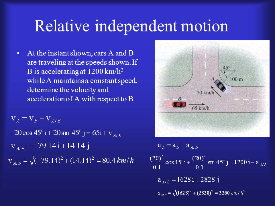 Relative independent motion At the instant shown, cars A and B are traveling at the speeds shown. If B is accelerating at 1200 km/h 2 while A maintain