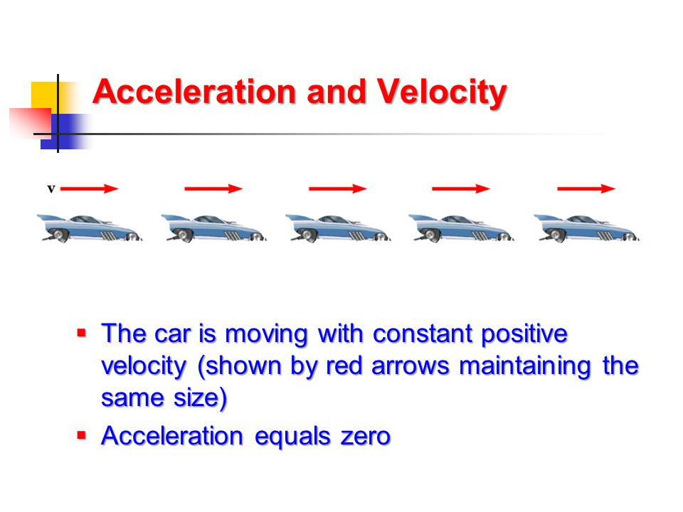 Acceleration and Velocity  The car is moving with constant positive velocity (shown by red arrows maintaining the same size)  Acceleration equals ze