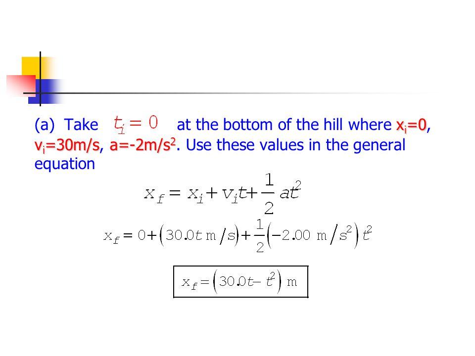 x i =0 v i =30m/sa=-2m/s 2 (a)Take at the bottom of the hill where x i =0, v i =30m/s, a=-2m/s 2. Use these values in the general equation