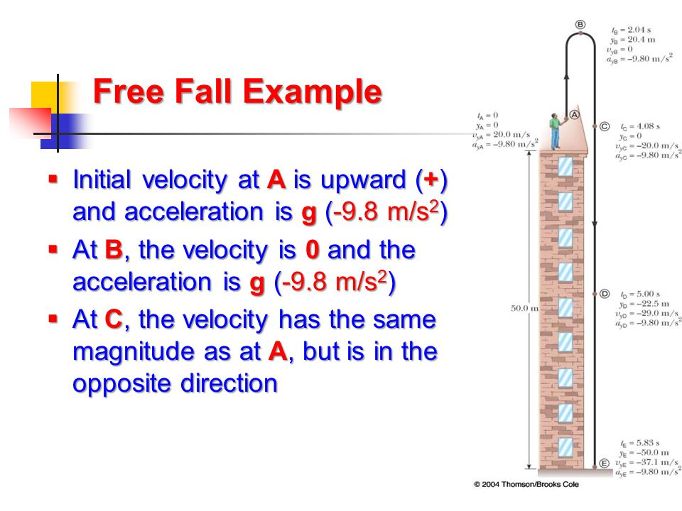 Free Fall Example  Initial velocity at A is upward (+) and acceleration is g (-9.8 m/s 2 )  At B, the velocity is 0 and the acceleration is g (-9.8